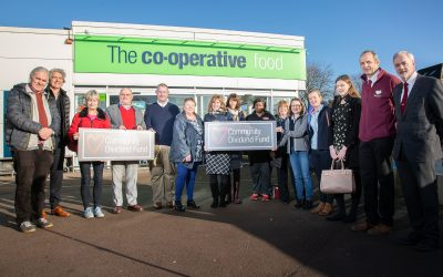 Co-Operative Funding