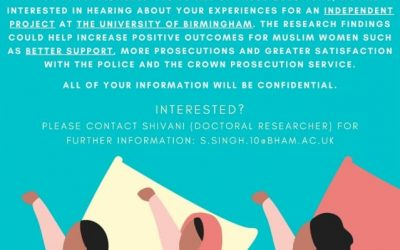 Islamophobia Research – Uni of Bham