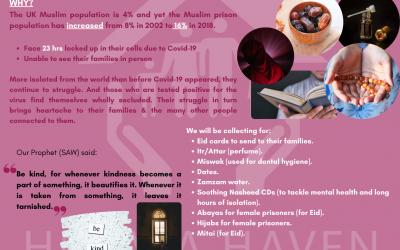 Ramadan Prisoner Welfare Packs
